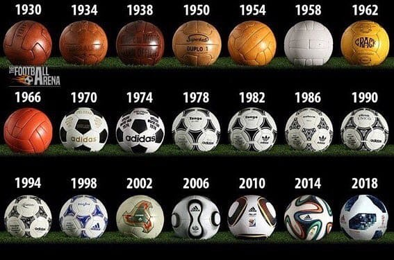 Which World Cup Ball was your Favourite. Mines was the Tango from Spain 82.